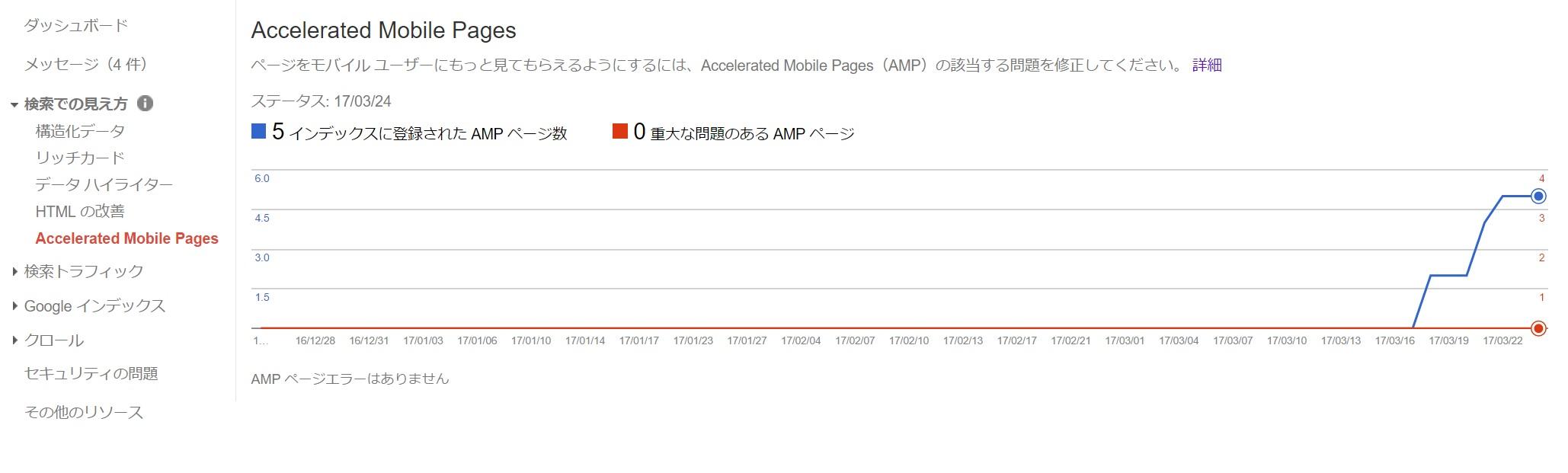 AMP対応 Search Console画面